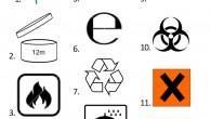 symbole na kosmetykach
